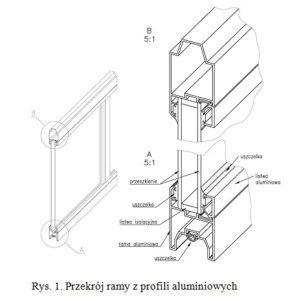 przekroj-ramy-z-profili-aluminiowych