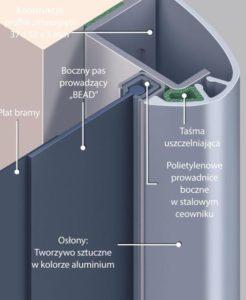 Konstrukcja prowadnic bramy szybkobieżnej D-313 cleanroom